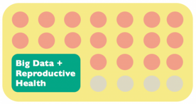 The Value of Big Data for Family Planning
