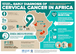 "One Man, His Wife's Legacy, and the ""Monarch of Dreams"": Cervical Cancer Prevention in Zambia"